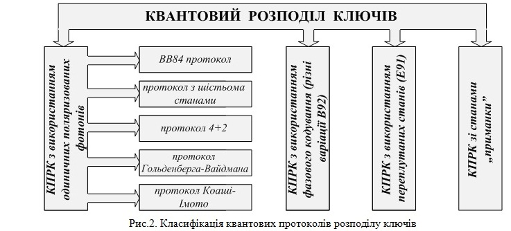 Схема в MS Word
