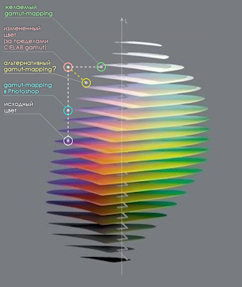 Gamut-mapping-01.png