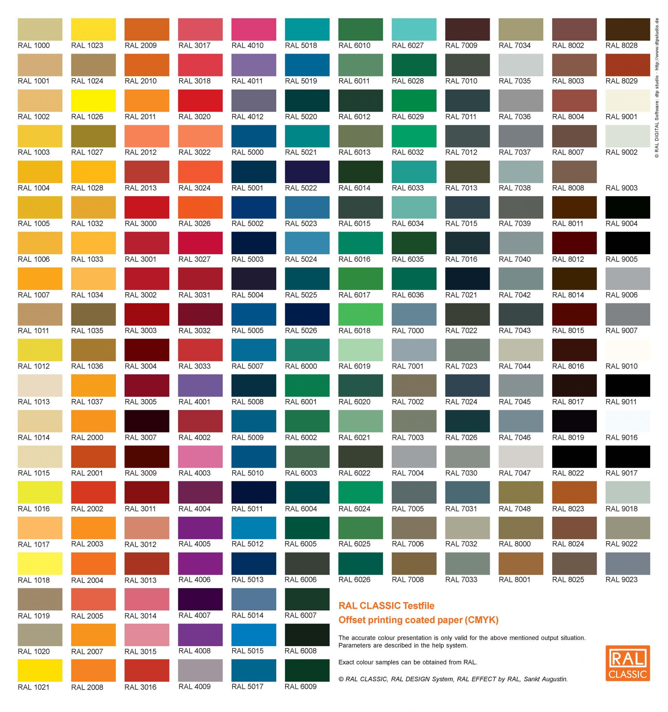 pantone ral color conversion chart pantone ral