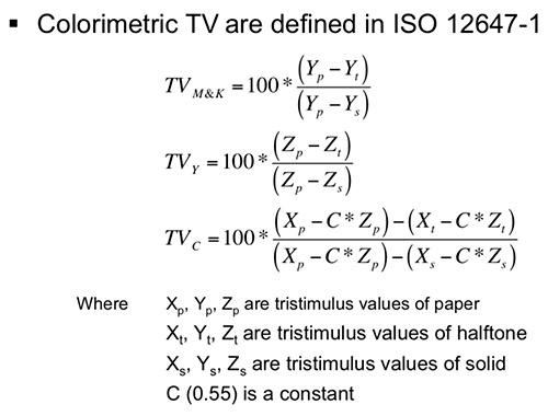 TV_formula.jpg