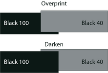 DarkenVsOverprint.png